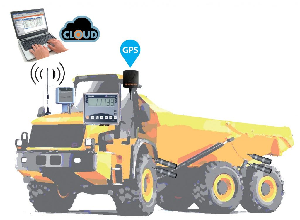 Dumper weighing system
